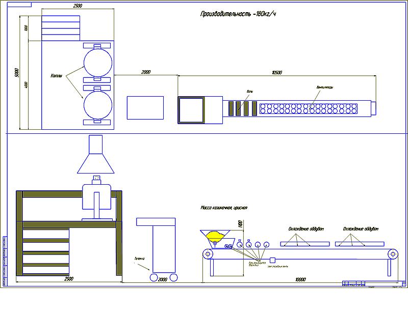 Схема растановки оборудования для козиначной линии 180 кг/ч