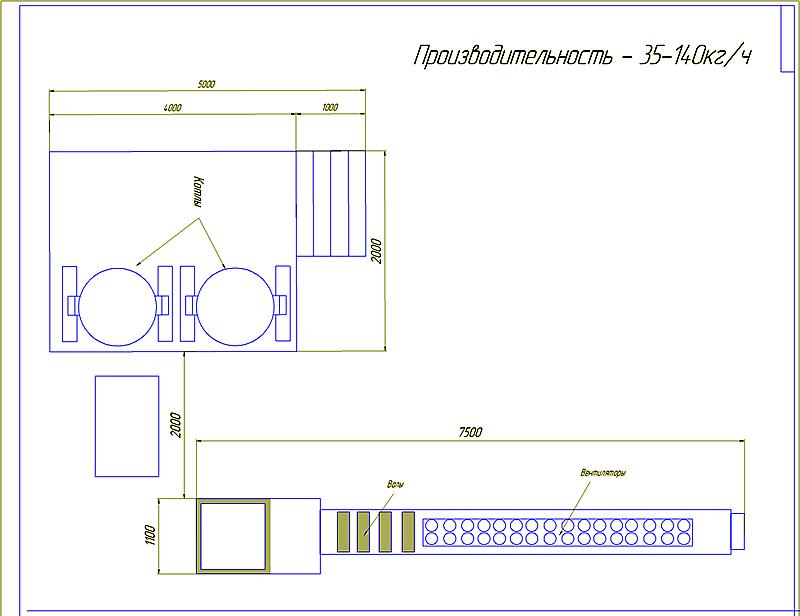 Схема растановки оборудования для козиначной линии 90-140 кг/ч